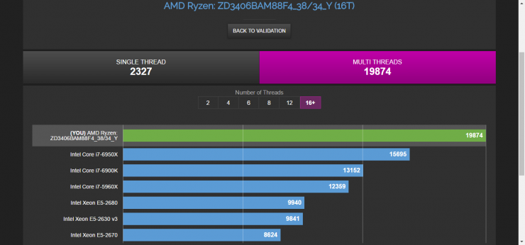 AMD Ryzen 7 1700X vs Core i7 6950X 740x346